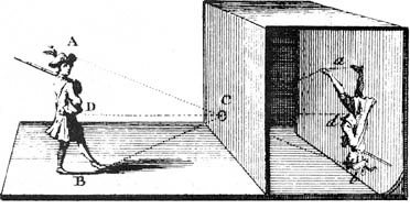 Chambre Noir Aristote Nicolas Le Clerc